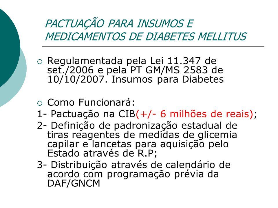 PACTUAÇÃO PARA INSUMOS E MEDICAMENTOS DE DIABETES MELLITUS