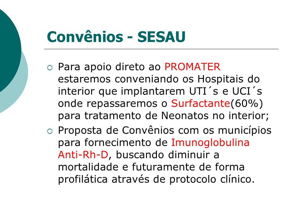 Convênios - SESAU