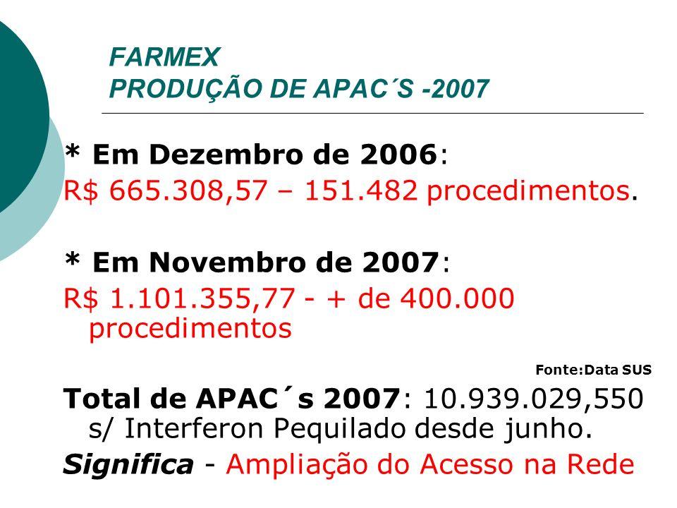 FARMEX PRODUÇÃO DE APAC´S -2007