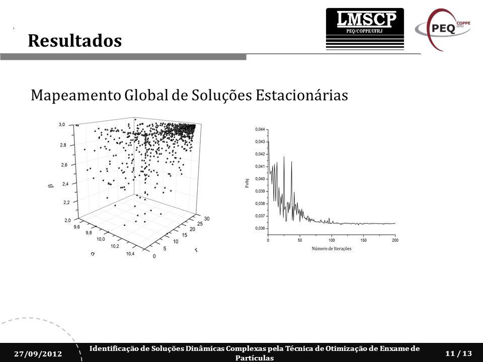 Resultados , Mapeamento Global de Soluções Estacionárias