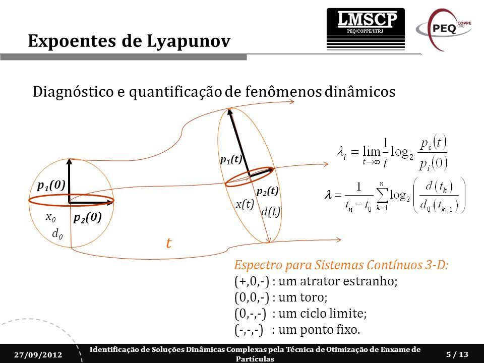 Expoentes de Lyapunov Diagnóstico e quantificação de fenômenos dinâmicos. p1(t) p1(0) p2(t) x(t)