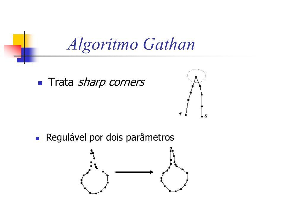 Algoritmo Gathan Trata sharp corners Regulável por dois parâmetros