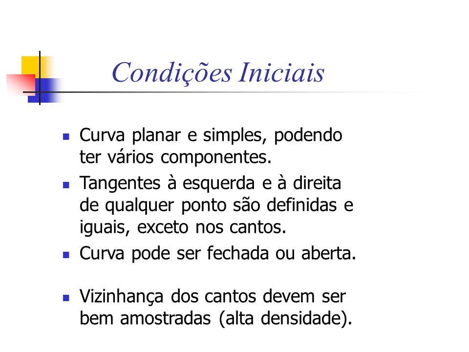 Condições Iniciais Curva planar e simples, podendo ter vários componentes.