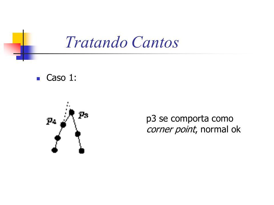 Tratando Cantos Caso 1: p3 se comporta como corner point, normal ok