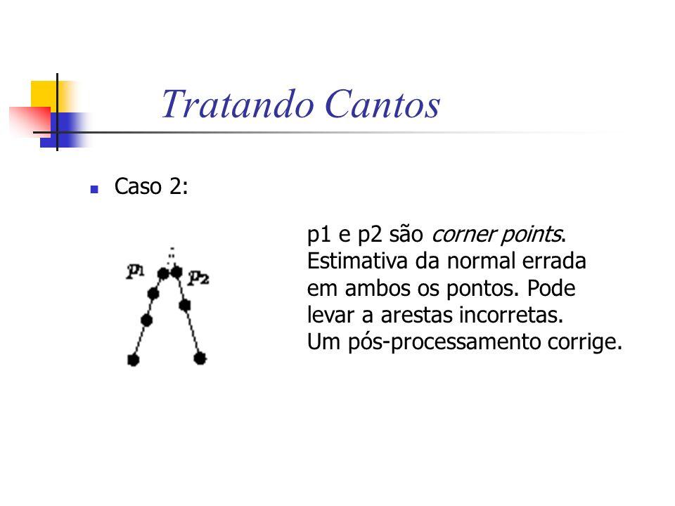 Tratando Cantos Caso 2: p1 e p2 são corner points.