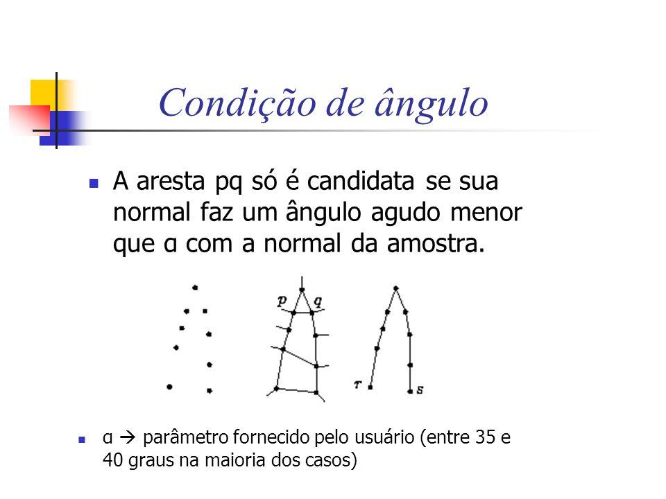 Condição de ângulo A aresta pq só é candidata se sua normal faz um ângulo agudo menor que α com a normal da amostra.