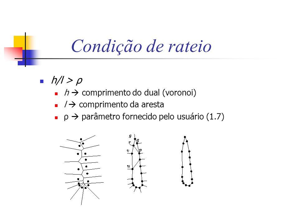 Condição de rateio h/l > ρ h  comprimento do dual (voronoi)