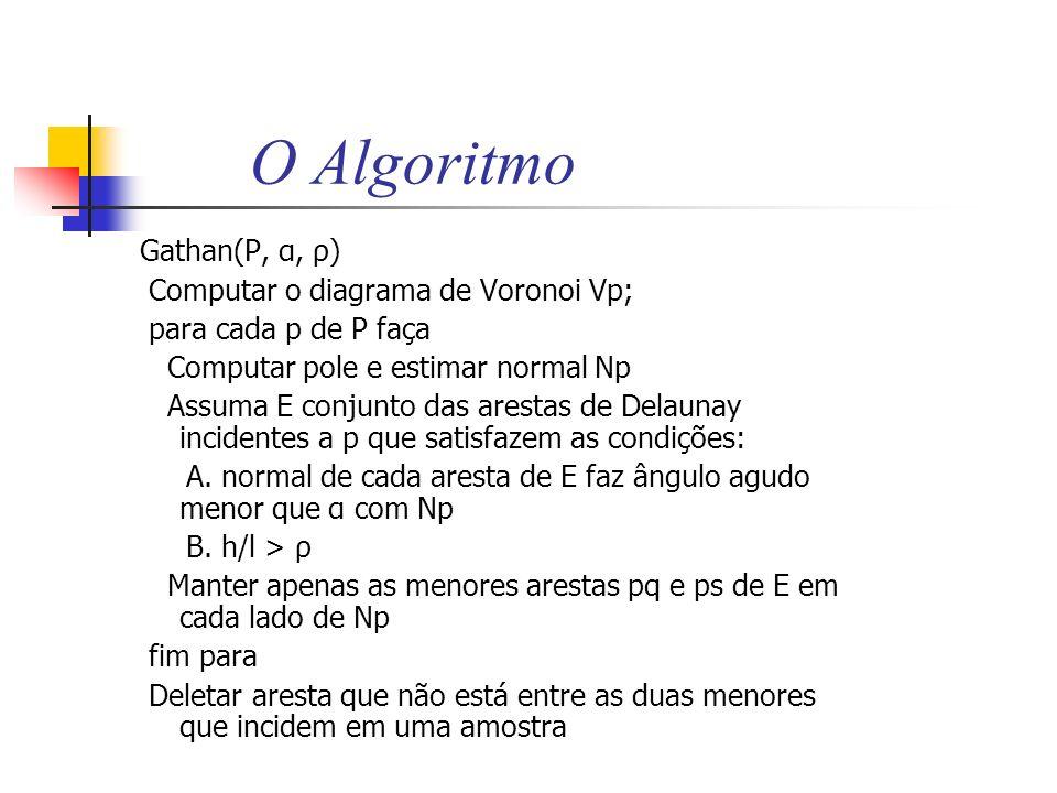 O Algoritmo Gathan(P, α, ρ) Computar o diagrama de Voronoi Vp;