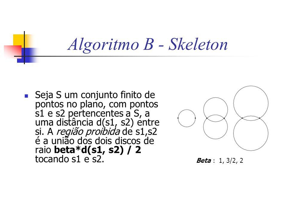 Algoritmo B - Skeleton Beta : 1, 3/2, 2.