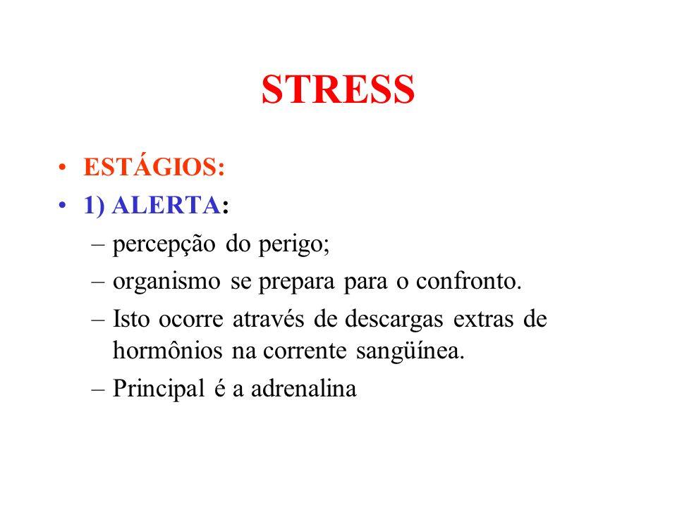 STRESS ESTÁGIOS: 1) ALERTA: percepção do perigo;