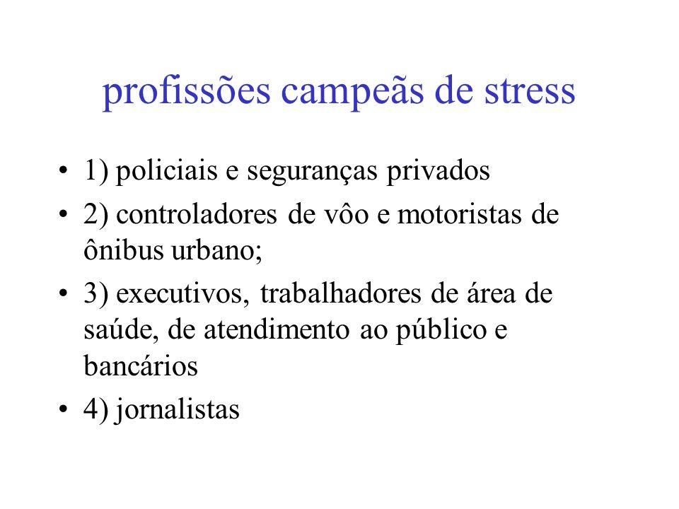 profissões campeãs de stress