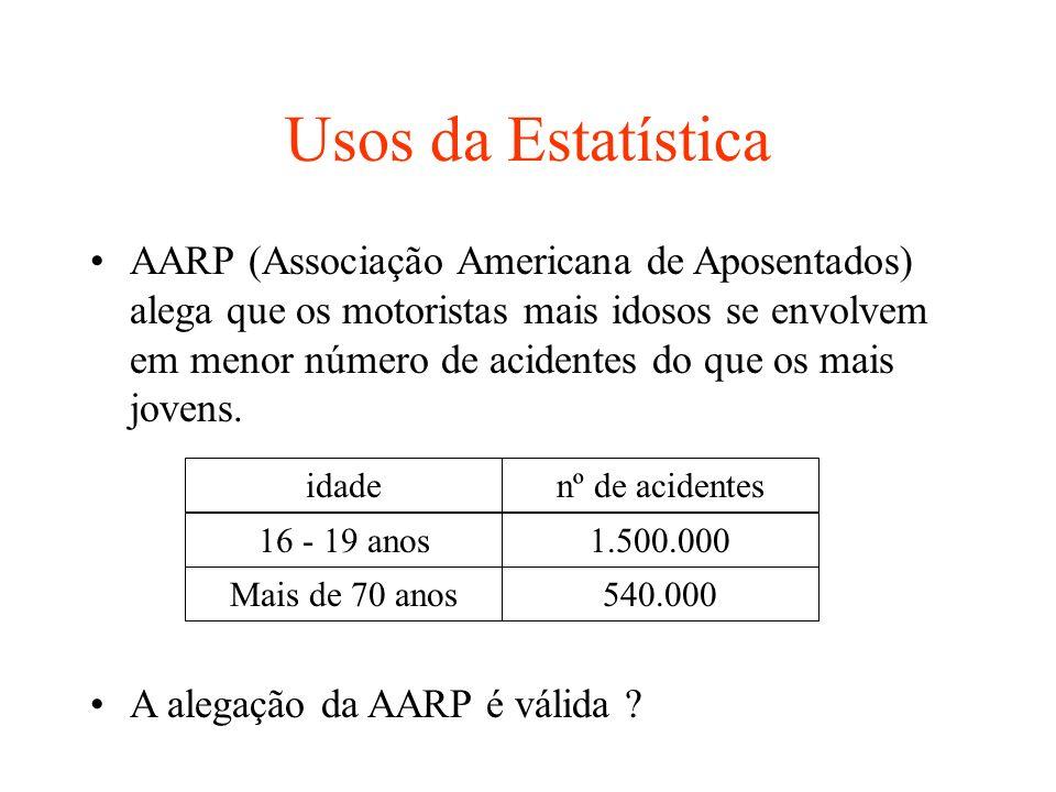 Usos da Estatística