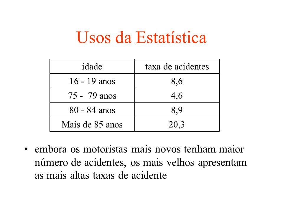 Usos da Estatística idade. taxa de acidentes.
