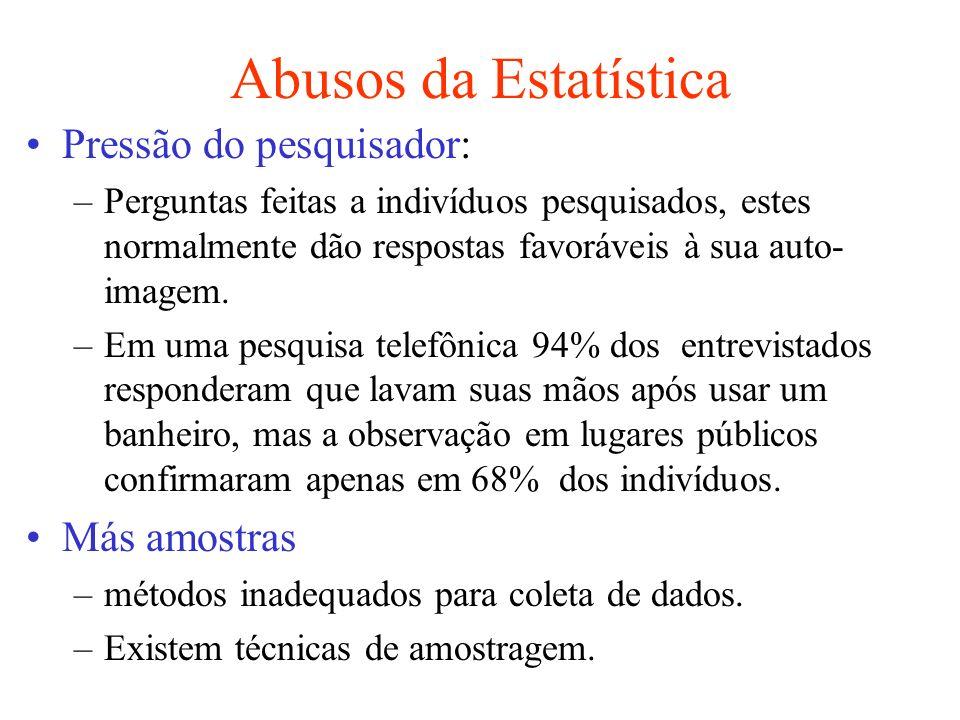 Abusos da Estatística Pressão do pesquisador: Más amostras