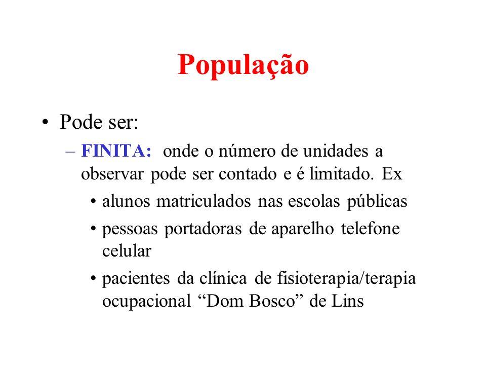 População Pode ser: FINITA: onde o número de unidades a observar pode ser contado e é limitado. Ex.