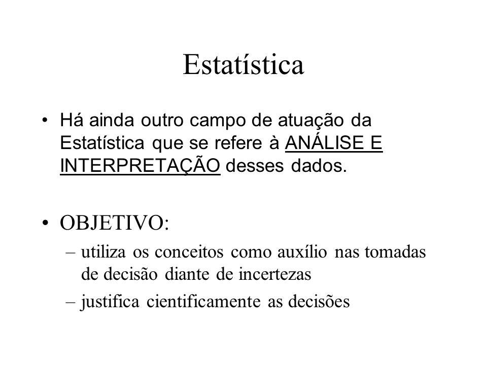 Estatística OBJETIVO: