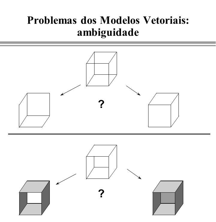 Problemas dos Modelos Vetoriais: ambiguidade