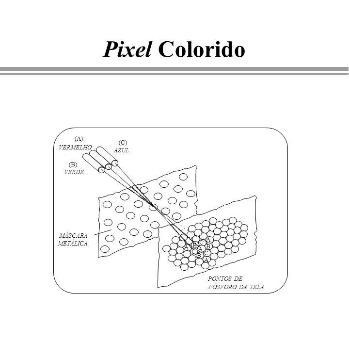 Pixel Colorido (A) (C) VERMELHO AZUL (B) VERDE MÁSCARA A METÁLICA C B