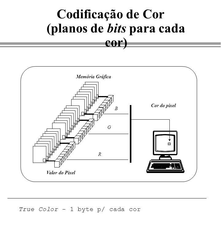 Codificação de Cor (planos de bits para cada cor)