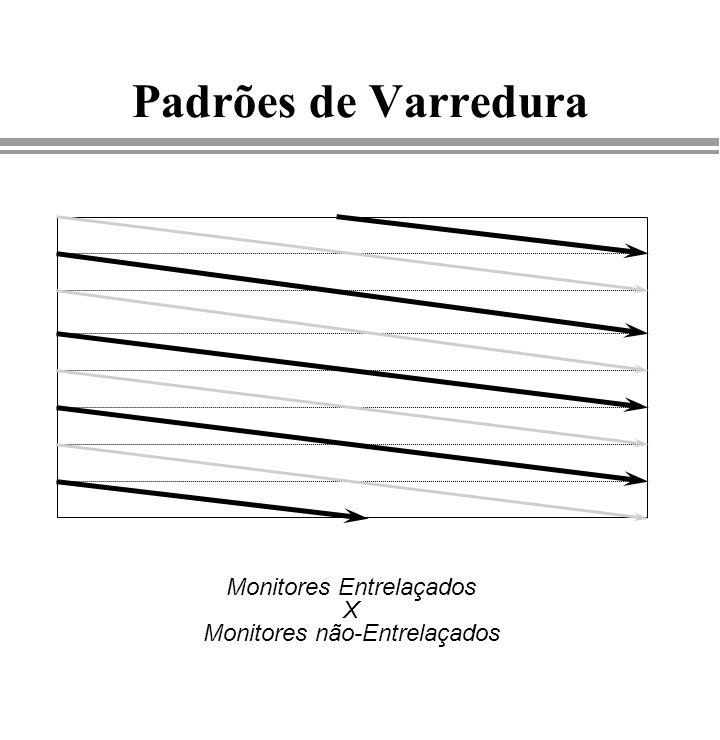 Padrões de Varredura Monitores Entrelaçados X