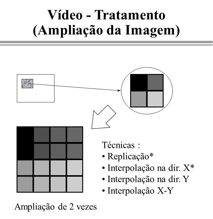 Vídeo - Tratamento (Ampliação da Imagem)