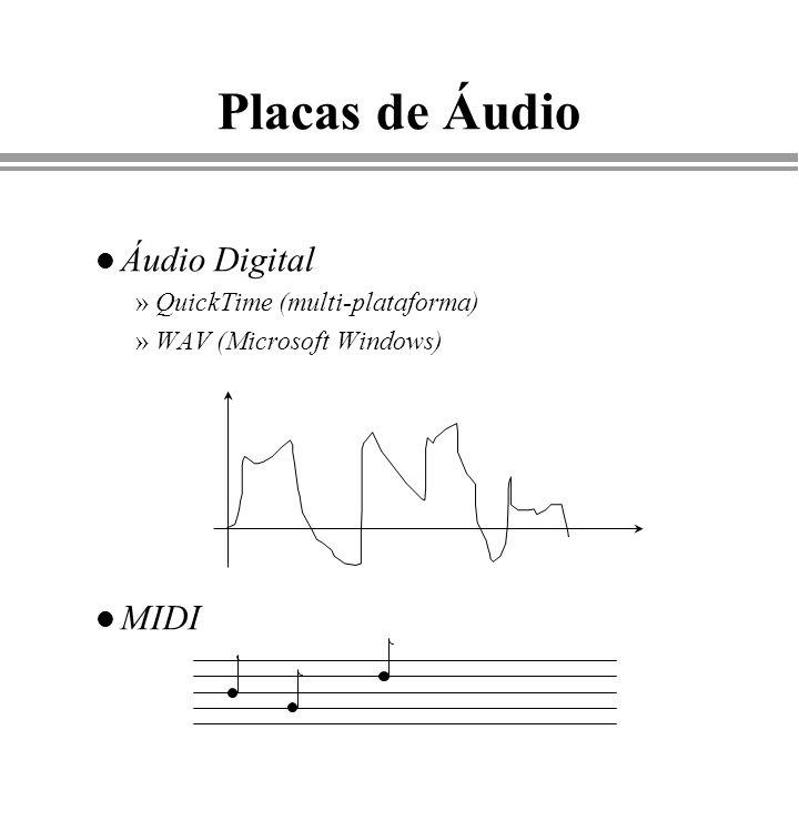 Placas de Áudio Áudio Digital MIDI QuickTime (multi-plataforma)