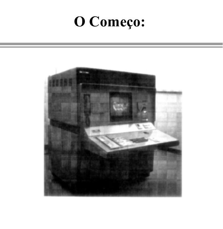 Equipamentos 3/25/2017 O Começo: Computação Gráfica - Gattass