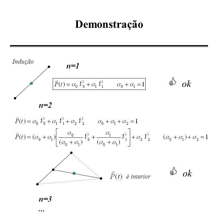Demonstração Indução n=1  ok n=2  ok é interior n=3 ...