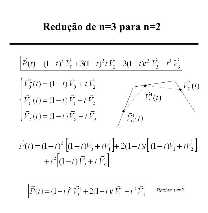Redução de n=3 para n=2 Bezier n=2