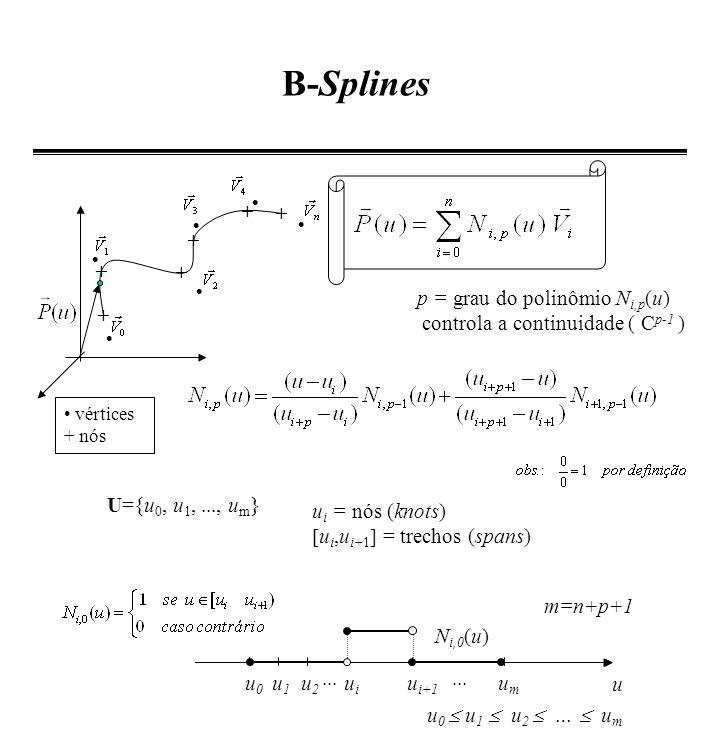 B-Splines + • p = grau do polinômio Ni,p(u)