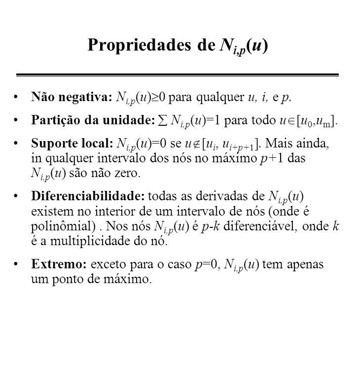 Propriedades de Ni,p(u)