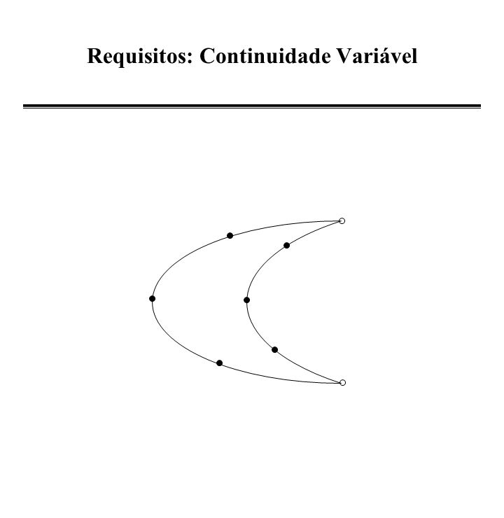 Requisitos: Continuidade Variável