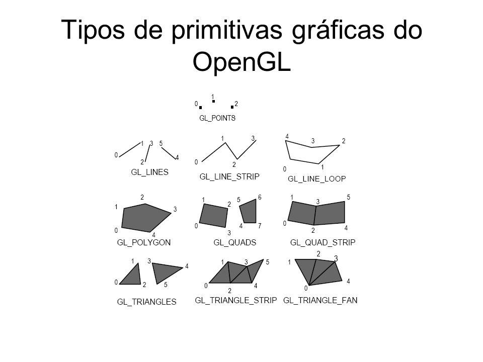 Tipos de primitivas gráficas do OpenGL