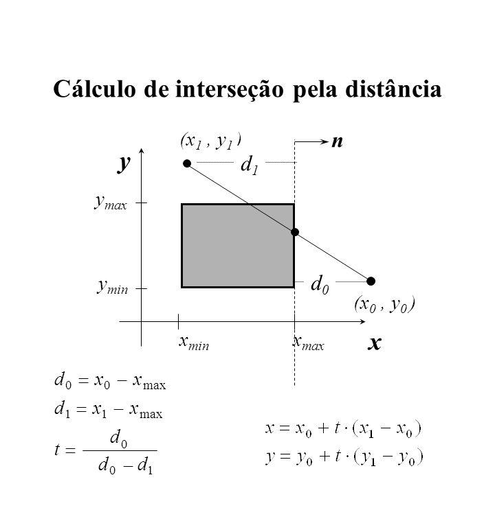 Cálculo de interseção pela distância