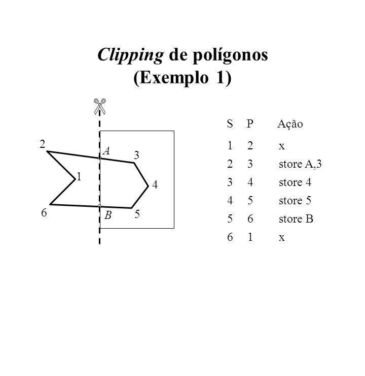 Clipping de polígonos (Exemplo 1)