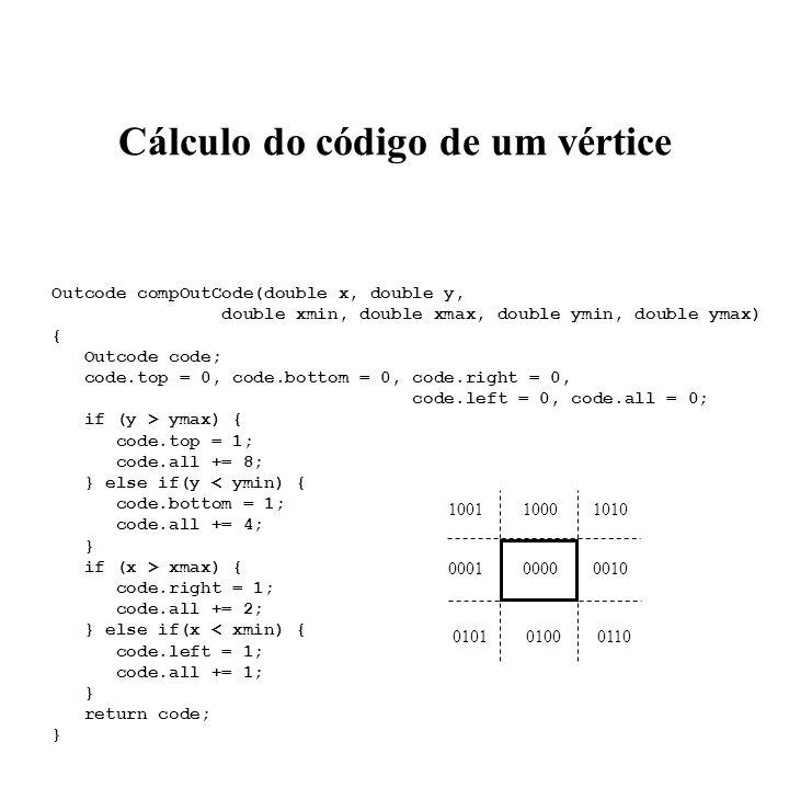 Cálculo do código de um vértice