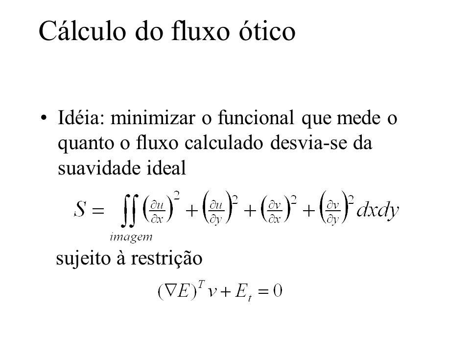 Cálculo do fluxo ótico Idéia: minimizar o funcional que mede o quanto o fluxo calculado desvia-se da suavidade ideal.