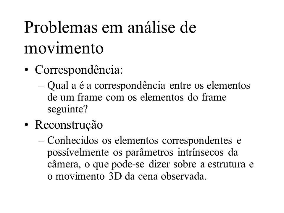 Problemas em análise de movimento