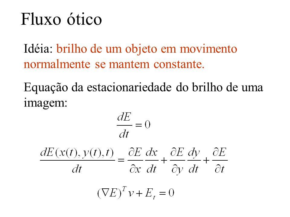 Fluxo ótico Idéia: brilho de um objeto em movimento normalmente se mantem constante.