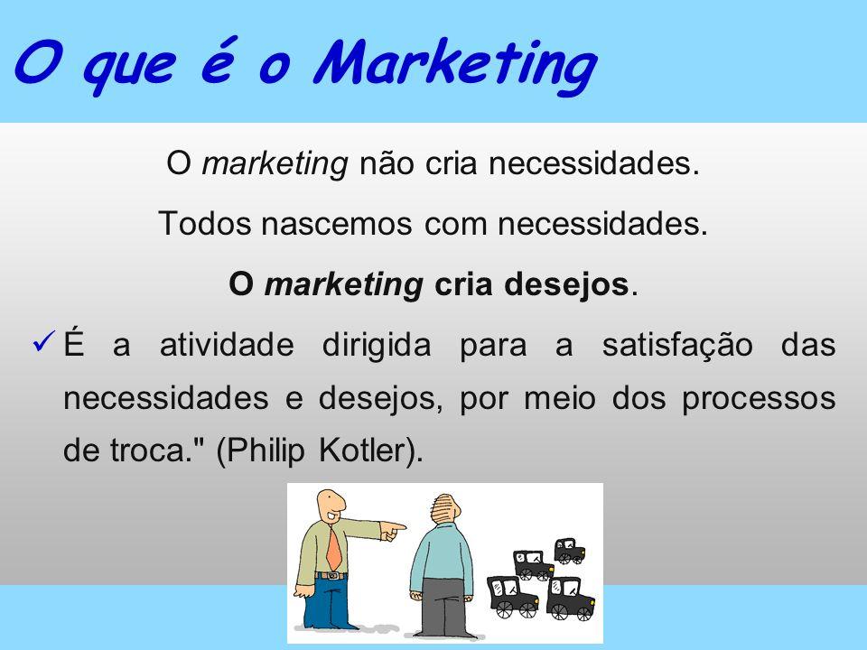 O que é o Marketing O marketing não cria necessidades.