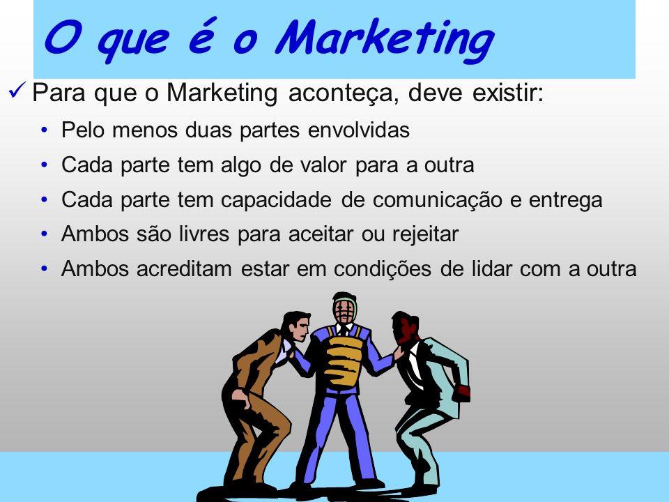O que é o Marketing Para que o Marketing aconteça, deve existir: