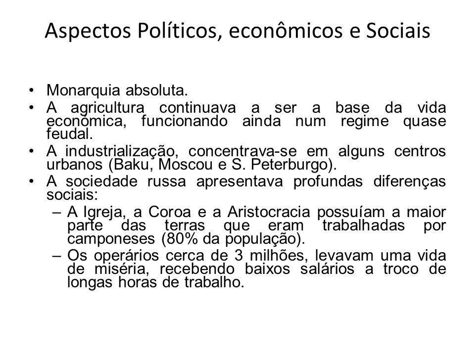 Aspectos Políticos, econômicos e Sociais