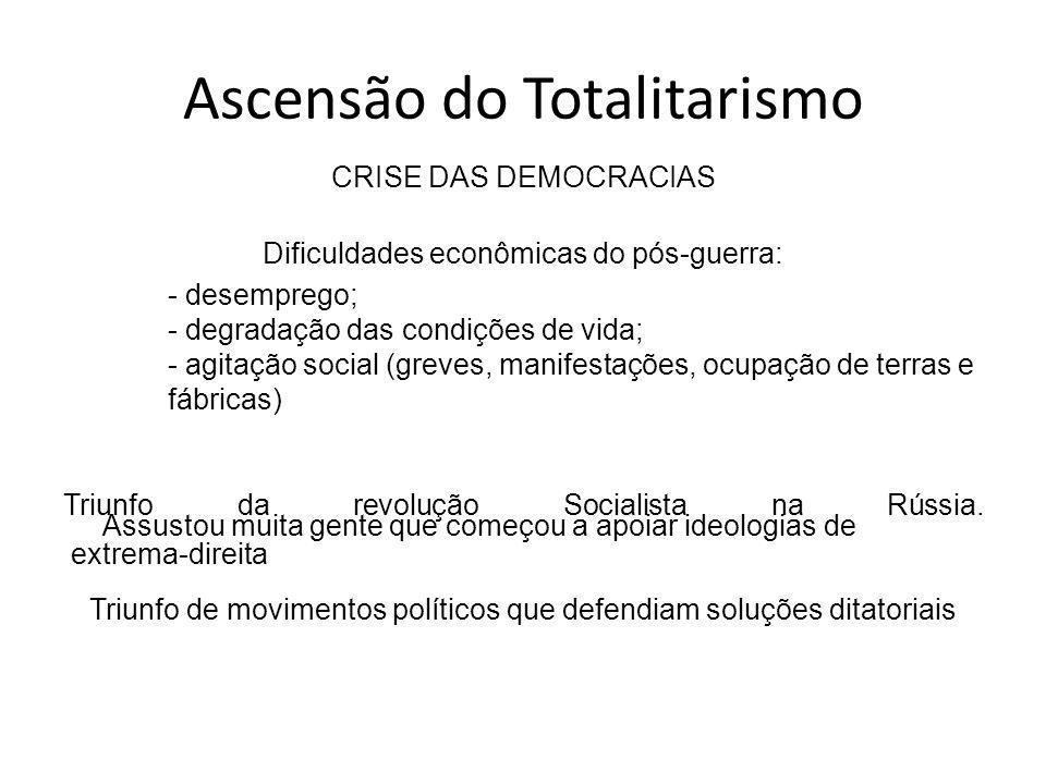 Ascensão do Totalitarismo