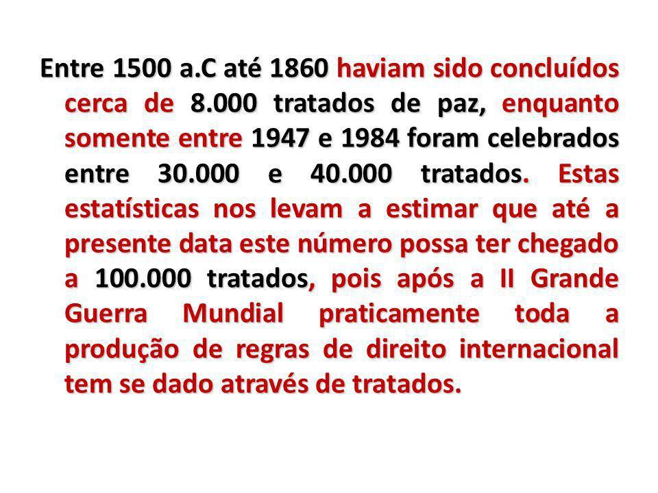 Entre 1500 a. C até 1860 haviam sido concluídos cerca de 8