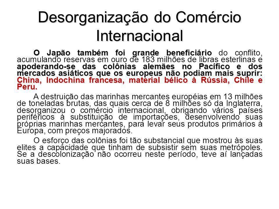Desorganização do Comércio Internacional