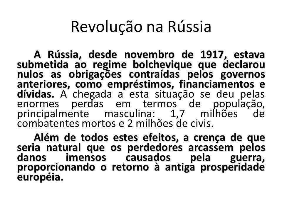 Revolução na Rússia