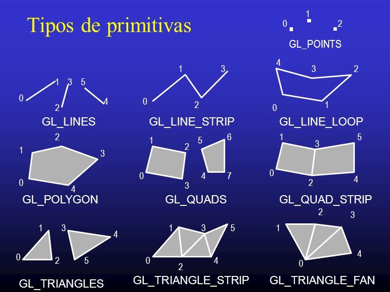 Tipos de primitivas GL_POINTS GL_LINES GL_LINE_STRIP GL_LINE_LOOP