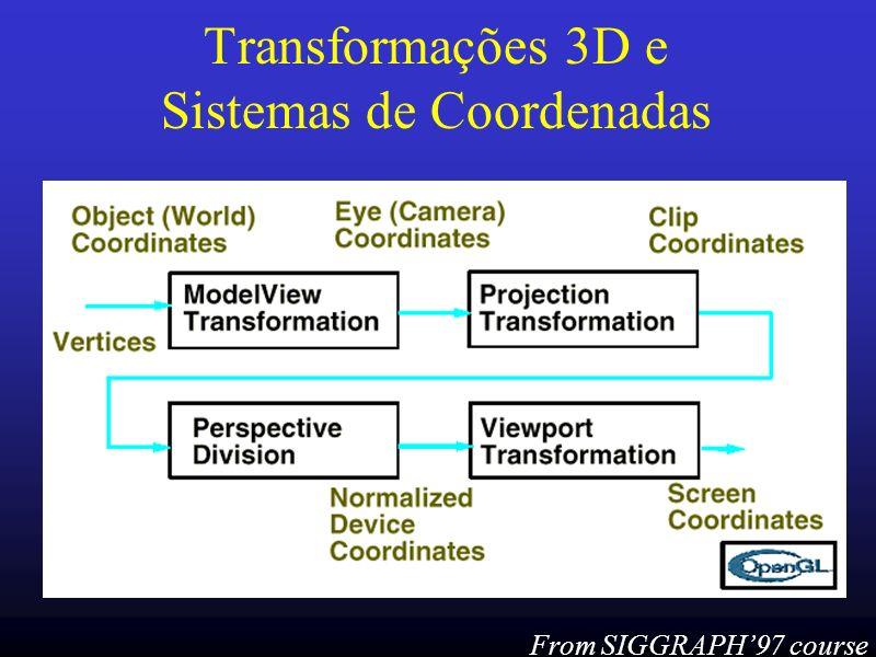 Transformações 3D e Sistemas de Coordenadas
