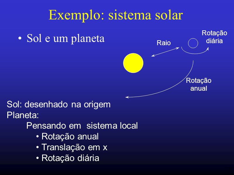 Exemplo: sistema solar