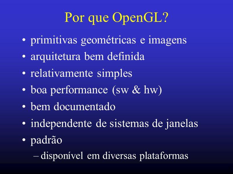Por que OpenGL primitivas geométricas e imagens